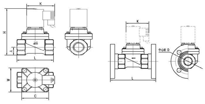 cpvc法兰电磁阀外形尺寸