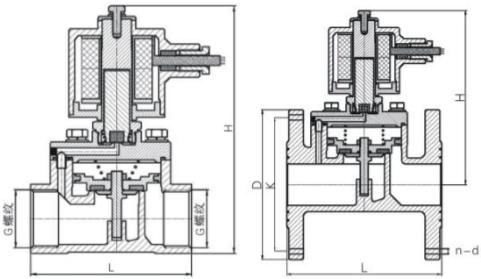 不锈钢法兰防爆电磁阀尺寸图